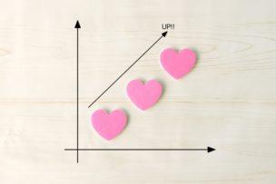 婚活中の「好き」のレベルを見える化する4つの段階